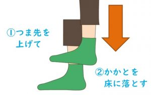 足を上げてかかとから床に落とすと骨密度が鍛えられる